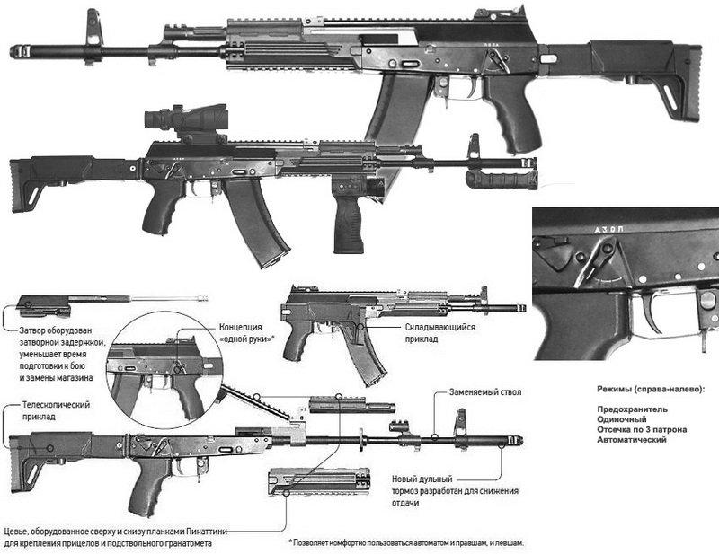 Некоторые особенности АК-12