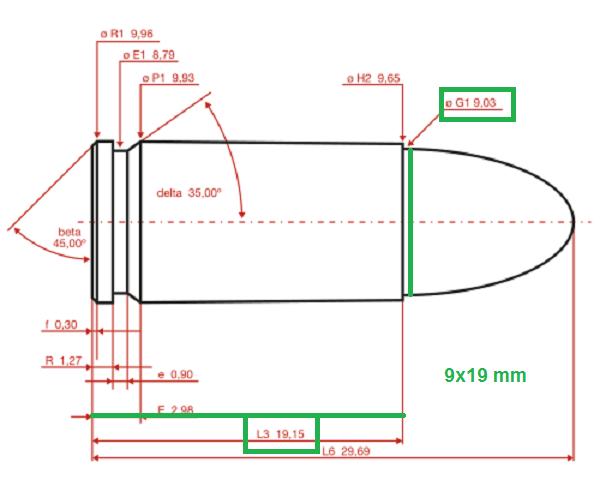 Подробная схема патрона 9х19 конструкции Георга Люгера. Зеленым я отметил основные составляющие калибра.