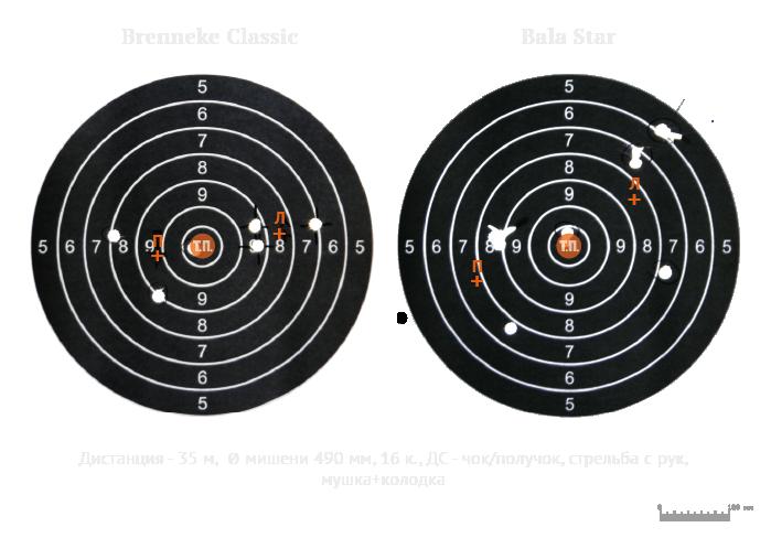 На левой — правый получок т е ружье