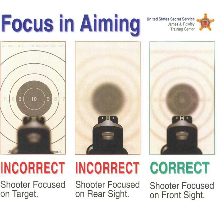 Тренировка зрения