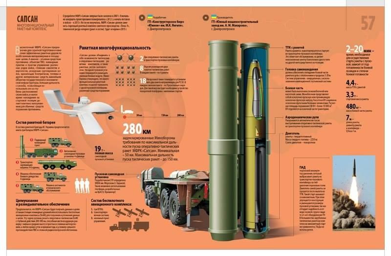 В Госдепартаменте США объяснили, почему не предоставляют Украине летальное оружие - Цензор.НЕТ 3346