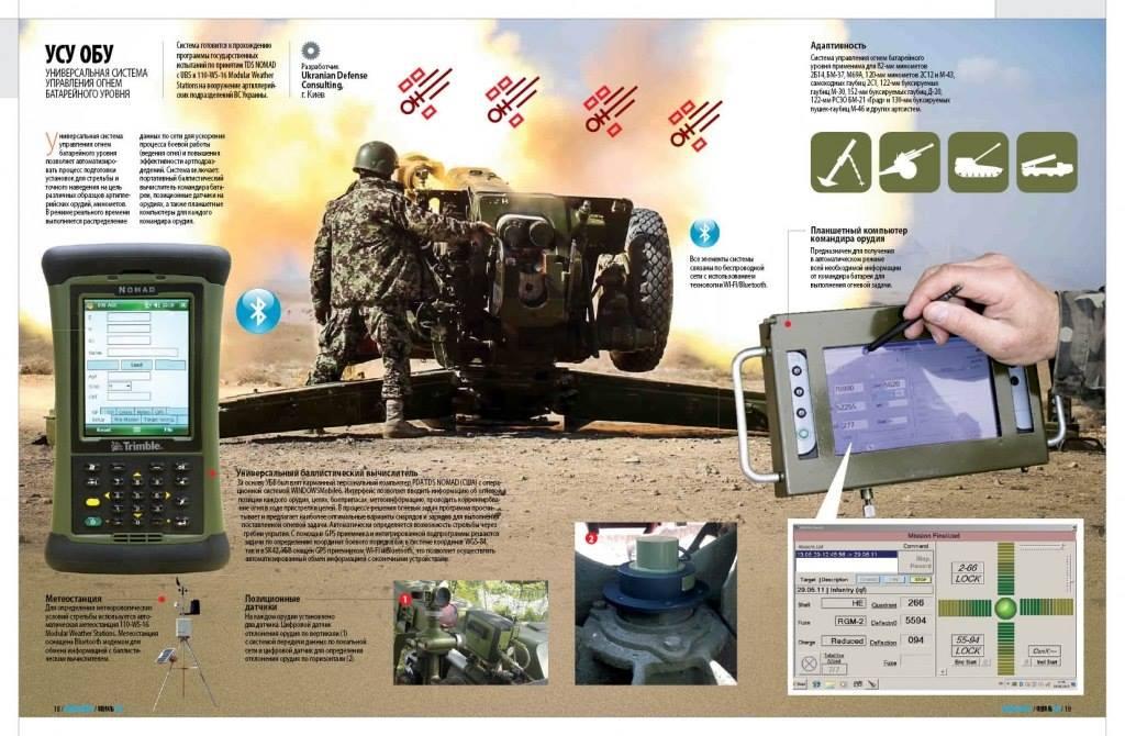Волонтеры обеспечили артиллеристов планшетами, вместо логарифмических линеек времен Второй мировой, - Бутусов - Цензор.НЕТ 5881