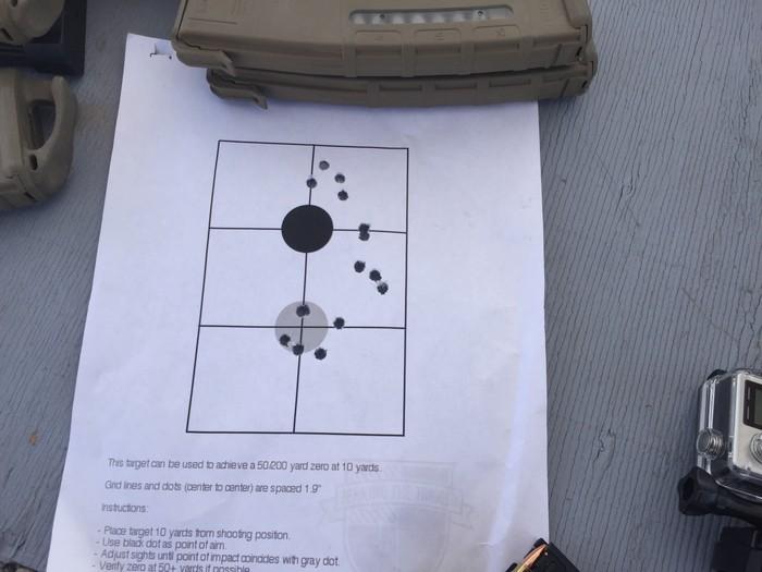 Быстрая пристрелка перед выстрелом на короткую дистанцию