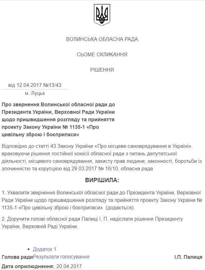 Рішення Волинської обласної ради, опубліковане на її офіційному сайті.