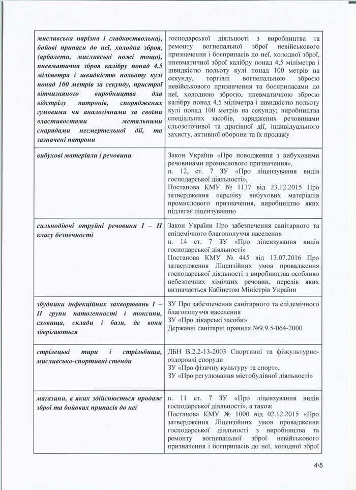 №53 Гройсману від 19.07.17 (4)