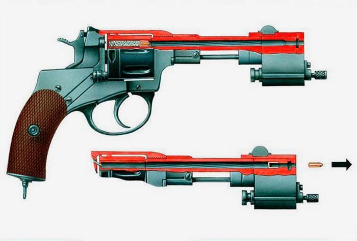 Экспериментальный револьвер братьев Митиных