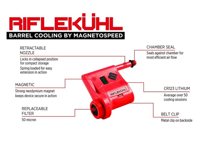 Riflekühl: система активного охолодження ствола гвинтівки
